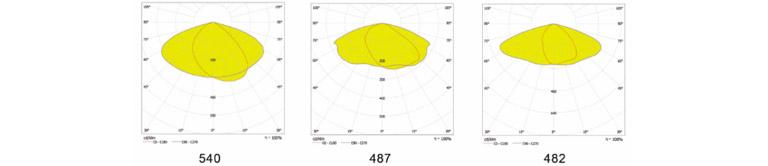 fotometrias22